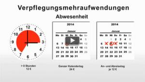 Reisekosten Video Vorschau